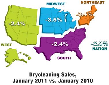 ADC StatShot, February, 2011